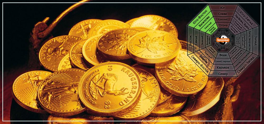 код денежного эгрегора